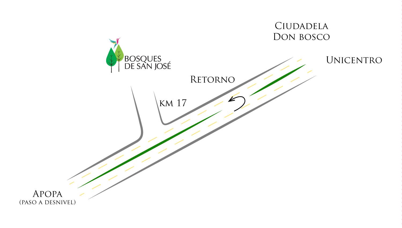 Bosques de San José
